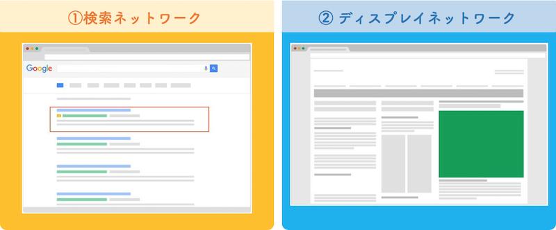 Google 広告