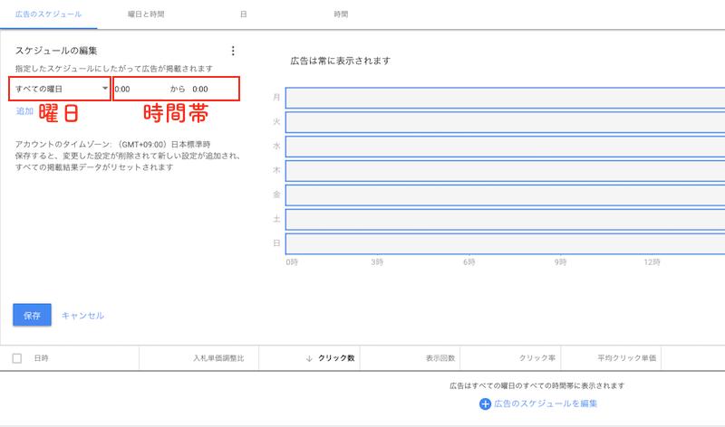 Google広告 スケジュール