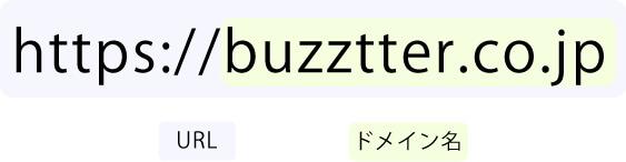 URLとドメイン