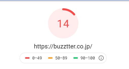 Webサイトページスピード