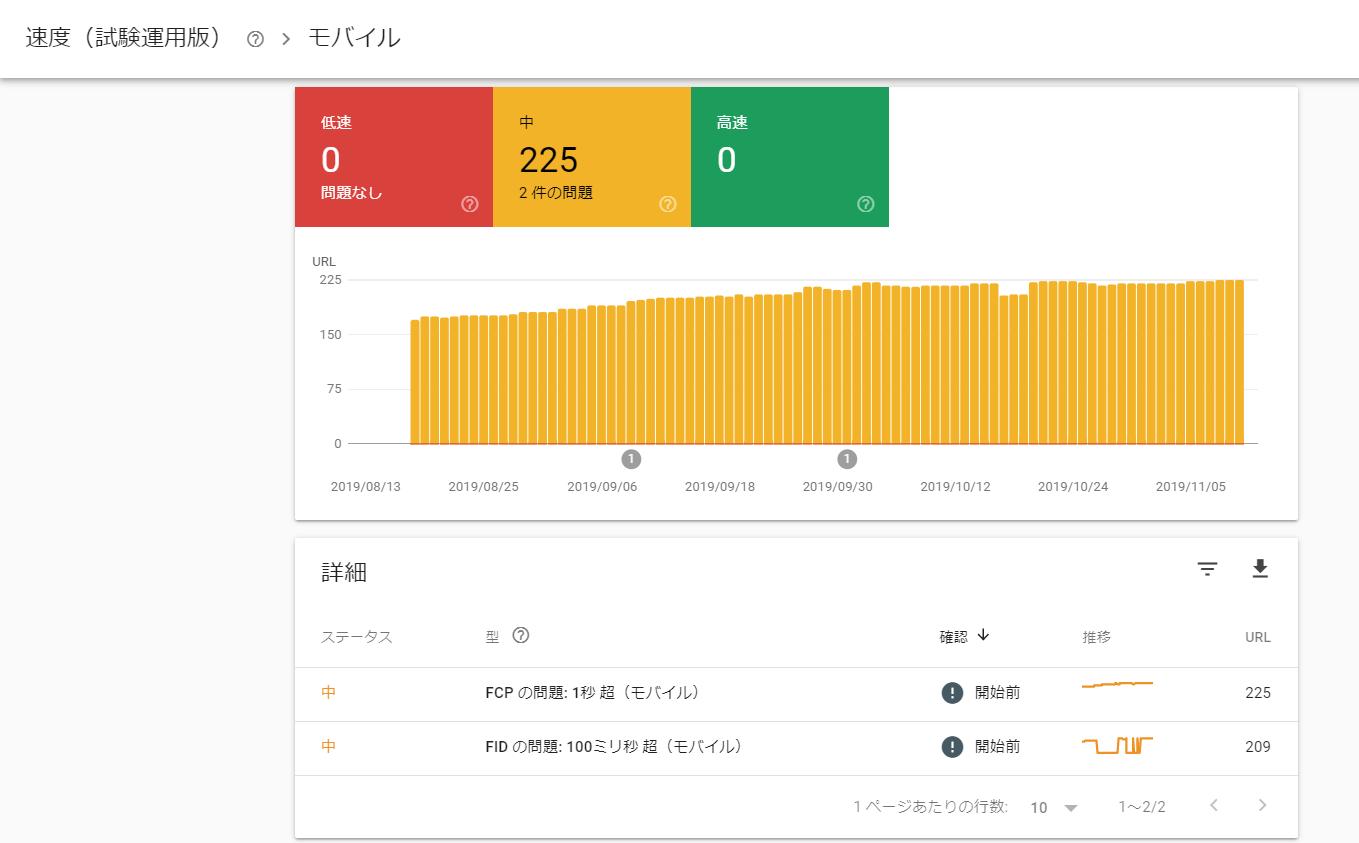 モバイルのページスピード